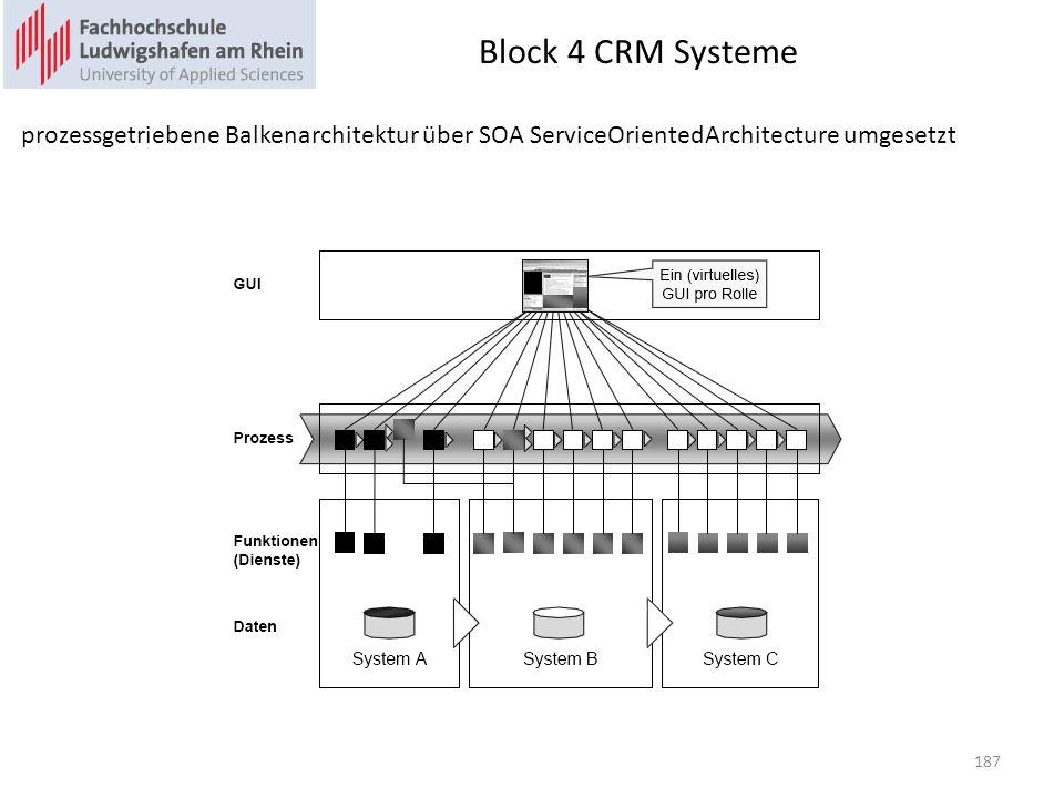 Block 4 CRM Systeme 187 prozessgetriebene Balkenarchitektur über SOA ServiceOrientedArchitecture umgesetzt