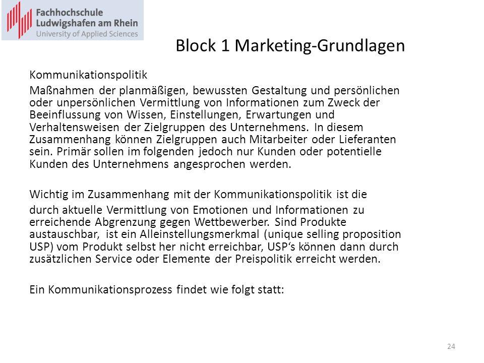 Block 1 Marketing-Grundlagen Kommunikationspolitik Maßnahmen der planmäßigen, bewussten Gestaltung und persönlichen oder unpersönlichen Vermittlung von Informationen zum Zweck der Beeinflussung von Wissen, Einstellungen, Erwartungen und Verhaltensweisen der Zielgruppen des Unternehmens.