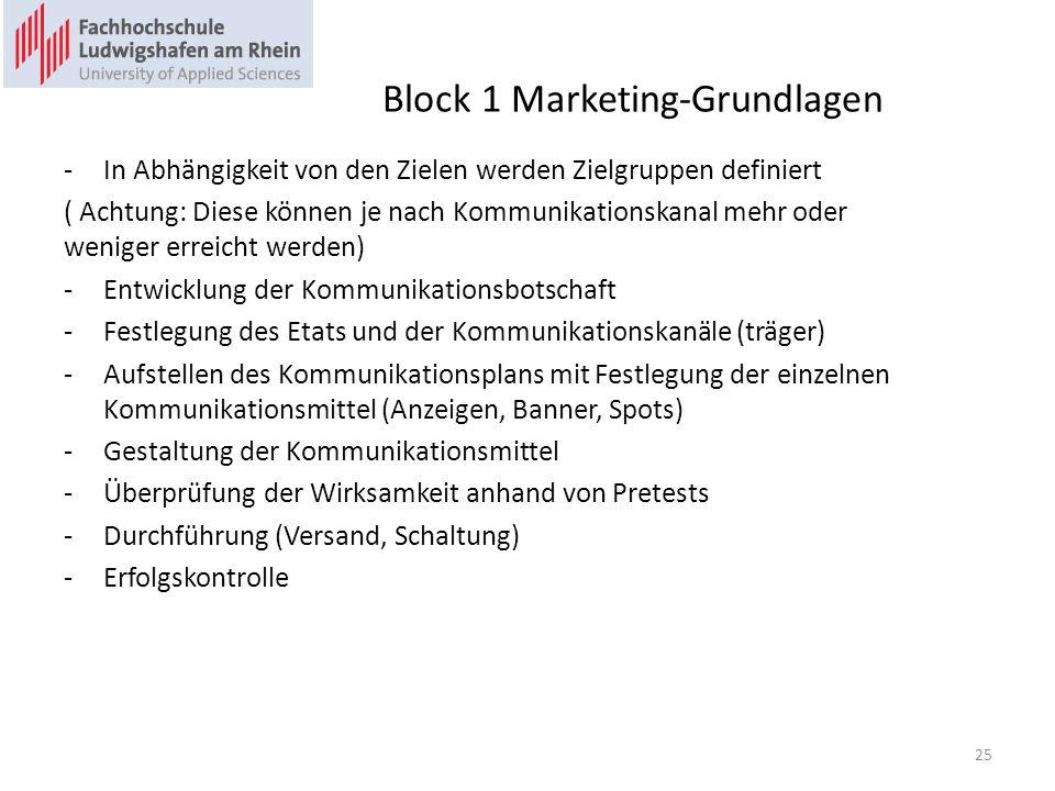 Block 1 Marketing-Grundlagen -In Abhängigkeit von den Zielen werden Zielgruppen definiert ( Achtung: Diese können je nach Kommunikationskanal mehr oder weniger erreicht werden) -Entwicklung der Kommunikationsbotschaft -Festlegung des Etats und der Kommunikationskanäle (träger) -Aufstellen des Kommunikationsplans mit Festlegung der einzelnen Kommunikationsmittel (Anzeigen, Banner, Spots) -Gestaltung der Kommunikationsmittel -Überprüfung der Wirksamkeit anhand von Pretests -Durchführung (Versand, Schaltung) -Erfolgskontrolle 25