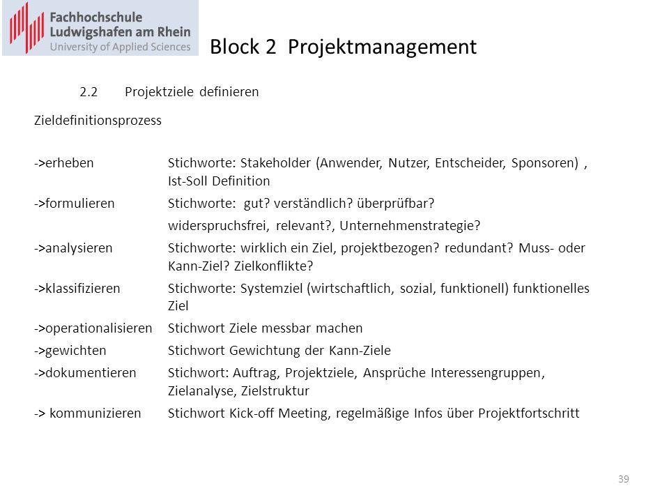 Block 2 Projektmanagement 39 2.2 Projektziele definieren Zieldefinitionsprozess ->erheben Stichworte: Stakeholder (Anwender, Nutzer, Entscheider, Sponsoren), Ist-Soll Definition ->formulieren Stichworte: gut.