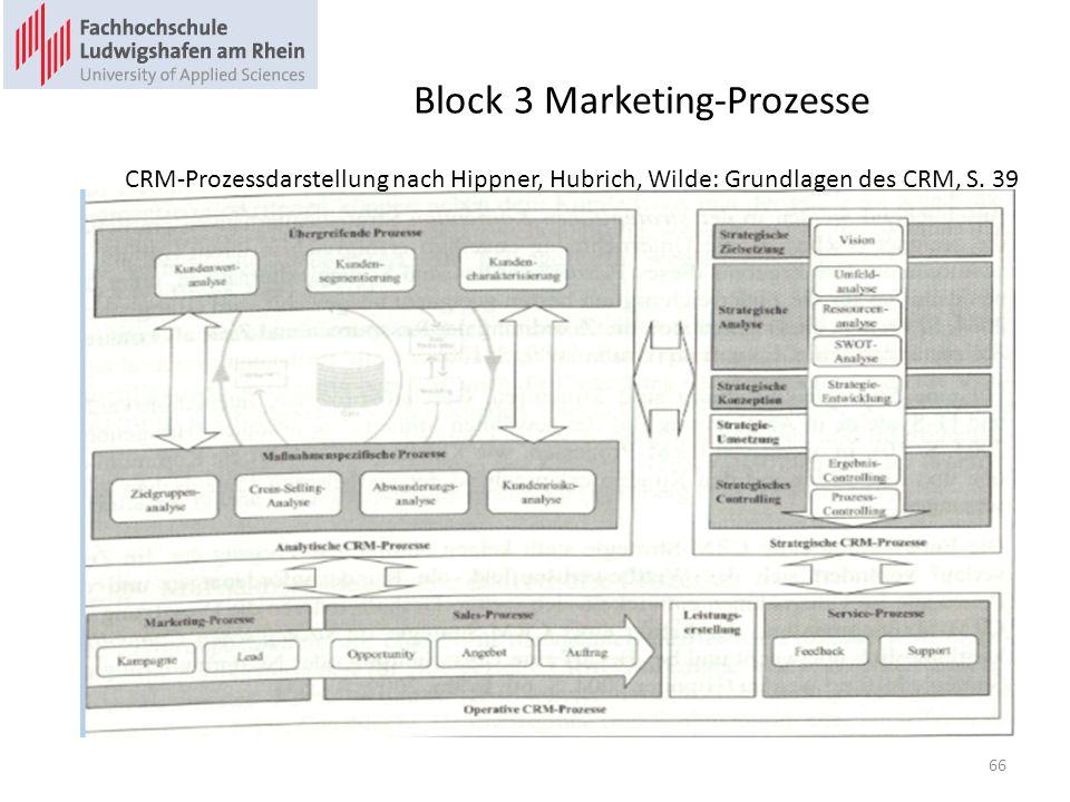Block 3 Marketing-Prozesse CRM-Prozessdarstellung nach Hippner, Hubrich, Wilde: Grundlagen des CRM, S.