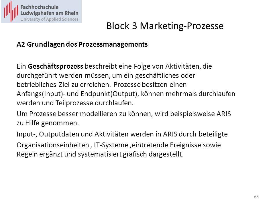 Block 3 Marketing-Prozesse A2 Grundlagen des Prozessmanagements Ein Geschäftsprozess beschreibt eine Folge von Aktivitäten, die durchgeführt werden müssen, um ein geschäftliches oder betriebliches Ziel zu erreichen.