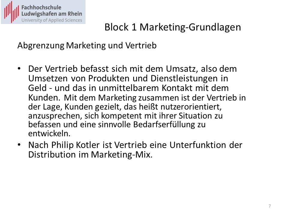 Block 1 Marketing-Grundlagen Abgrenzung Marketing und Vertrieb Der Vertrieb befasst sich mit dem Umsatz, also dem Umsetzen von Produkten und Dienstleistungen in Geld - und das in unmittelbarem Kontakt mit dem Kunden.