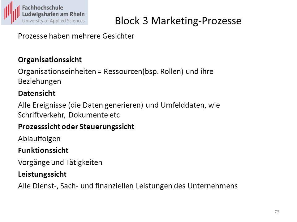 Block 3 Marketing-Prozesse Prozesse haben mehrere Gesichter Organisationssicht Organisationseinheiten = Ressourcen(bsp.