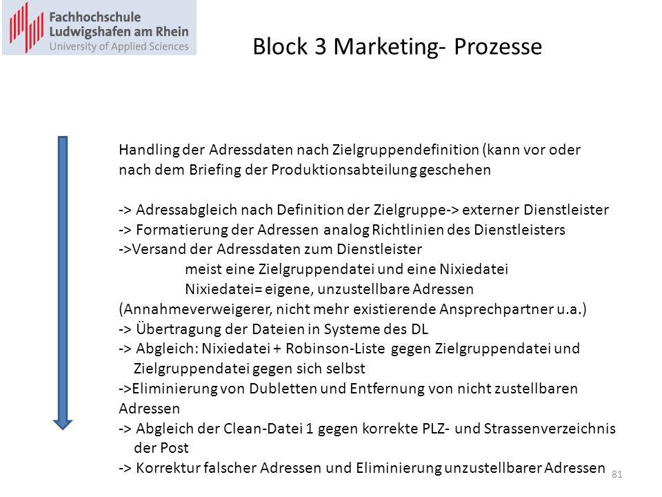 Block 3 Marketing- Prozesse Handling der Adressdaten nach Zielgruppendefinition (kann vor oder nach dem Briefing der Produktionsabteilung geschehen -> Adressabgleich nach Definition der Zielgruppe-> externer Dienstleister -> Formatierung der Adressen analog Richtlinien des Dienstleisters ->Versand der Adressdaten zum Dienstleister meist eine Zielgruppendatei und eine Nixiedatei Nixiedatei= eigene, unzustellbare Adressen (Annahmeverweigerer, nicht mehr existierende Ansprechpartner u.a.) -> Übertragung der Dateien in Systeme des DL -> Abgleich: Nixiedatei + Robinson-Liste gegen Zielgruppendatei und Zielgruppendatei gegen sich selbst ->Eliminierung von Dubletten und Entfernung von nicht zustellbaren Adressen -> Abgleich der Clean-Datei 1 gegen korrekte PLZ- und Strassenverzeichnis der Post -> Korrektur falscher Adressen und Eliminierung unzustellbarer Adressen 81