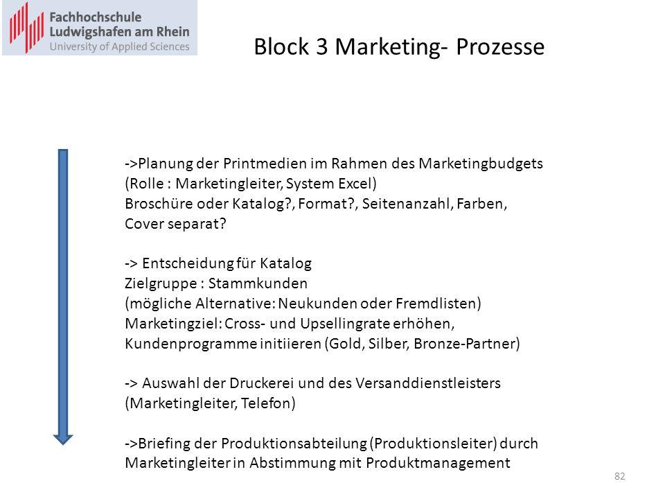 Block 3 Marketing- Prozesse ->Planung der Printmedien im Rahmen des Marketingbudgets (Rolle : Marketingleiter, System Excel) Broschüre oder Katalog?, Format?, Seitenanzahl, Farben, Cover separat.