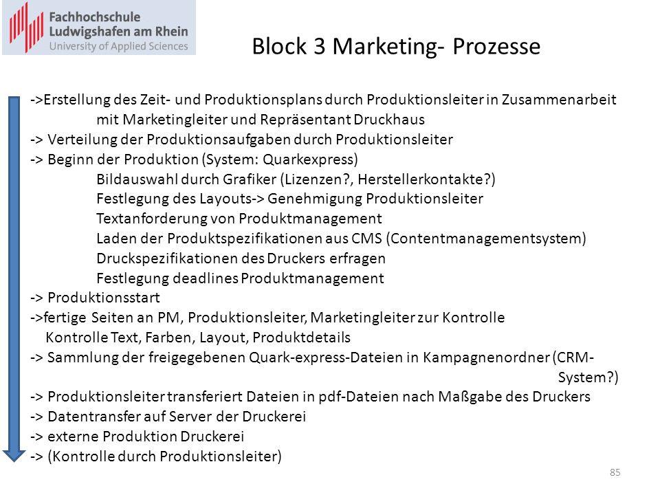 Block 3 Marketing- Prozesse ->Erstellung des Zeit- und Produktionsplans durch Produktionsleiter in Zusammenarbeit mit Marketingleiter und Repräsentant Druckhaus -> Verteilung der Produktionsaufgaben durch Produktionsleiter -> Beginn der Produktion (System: Quarkexpress) Bildauswahl durch Grafiker (Lizenzen?, Herstellerkontakte?) Festlegung des Layouts-> Genehmigung Produktionsleiter Textanforderung von Produktmanagement Laden der Produktspezifikationen aus CMS (Contentmanagementsystem) Druckspezifikationen des Druckers erfragen Festlegung deadlines Produktmanagement -> Produktionsstart ->fertige Seiten an PM, Produktionsleiter, Marketingleiter zur Kontrolle Kontrolle Text, Farben, Layout, Produktdetails -> Sammlung der freigegebenen Quark-express-Dateien in Kampagnenordner (CRM- System?) -> Produktionsleiter transferiert Dateien in pdf-Dateien nach Maßgabe des Druckers -> Datentransfer auf Server der Druckerei -> externe Produktion Druckerei -> (Kontrolle durch Produktionsleiter) 85
