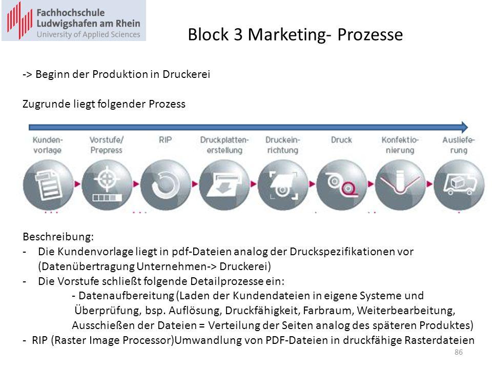 Block 3 Marketing- Prozesse -> Beginn der Produktion in Druckerei Zugrunde liegt folgender Prozess Beschreibung: -Die Kundenvorlage liegt in pdf-Dateien analog der Druckspezifikationen vor (Datenübertragung Unternehmen-> Druckerei) -Die Vorstufe schließt folgende Detailprozesse ein: - Datenaufbereitung (Laden der Kundendateien in eigene Systeme und Überprüfung, bsp.