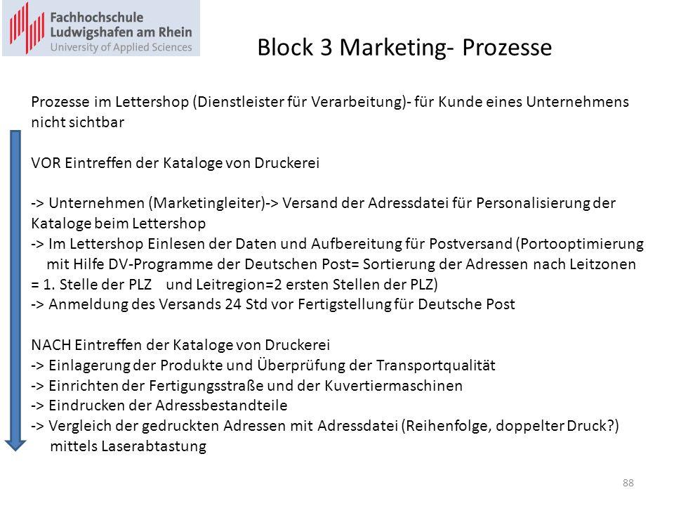 Block 3 Marketing- Prozesse Prozesse im Lettershop (Dienstleister für Verarbeitung)- für Kunde eines Unternehmens nicht sichtbar VOR Eintreffen der Kataloge von Druckerei -> Unternehmen (Marketingleiter)-> Versand der Adressdatei für Personalisierung der Kataloge beim Lettershop -> Im Lettershop Einlesen der Daten und Aufbereitung für Postversand (Portooptimierung mit Hilfe DV-Programme der Deutschen Post= Sortierung der Adressen nach Leitzonen = 1.
