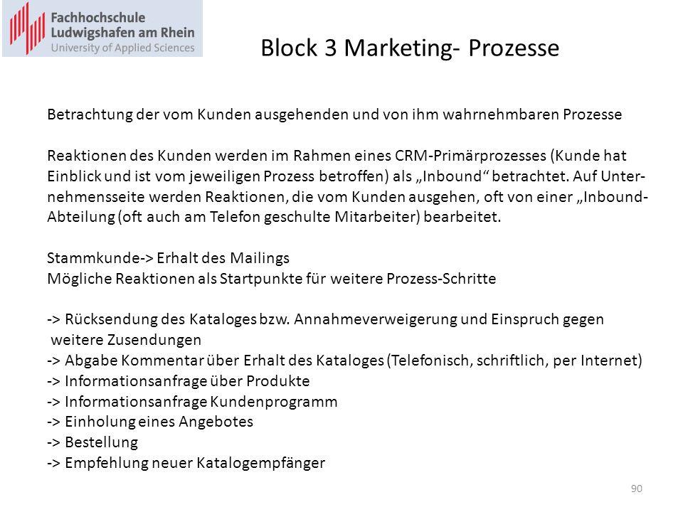 Block 3 Marketing- Prozesse Betrachtung der vom Kunden ausgehenden und von ihm wahrnehmbaren Prozesse Reaktionen des Kunden werden im Rahmen eines CRM-Primärprozesses (Kunde hat Einblick und ist vom jeweiligen Prozess betroffen) als Inbound betrachtet.