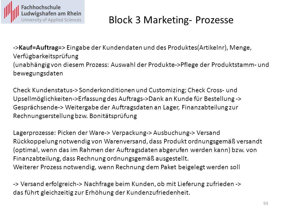 Block 3 Marketing- Prozesse ->Kauf=Auftrag=> Eingabe der Kundendaten und des Produktes(Artikelnr), Menge, Verfügbarkeitsprüfung (unabhängig von diesem Prozess: Auswahl der Produkte->Pflege der Produktstamm- und bewegungsdaten Check Kundenstatus-> Sonderkonditionen und Customizing; Check Cross- und Upsellmöglichkeiten->Erfassung des Auftrags->Dank an Kunde für Bestellung -> Gesprächsende-> Weitergabe der Auftragsdaten an Lager, Finanzabteilung zur Rechnungserstellung bzw.