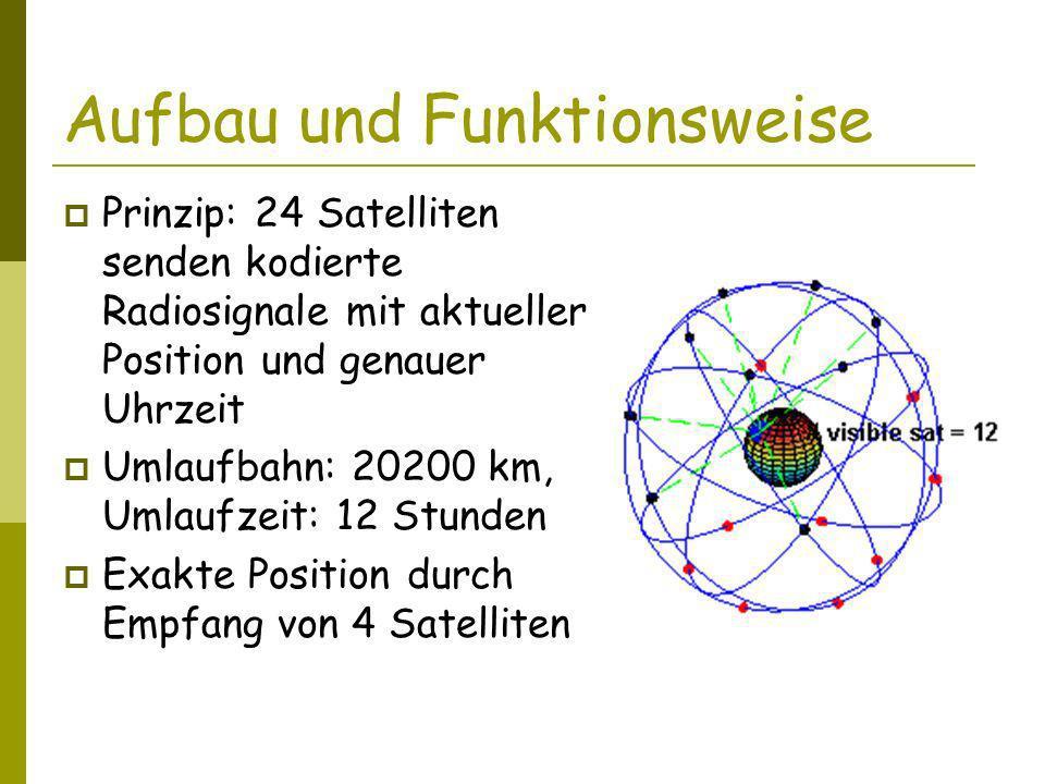 Prinzip: 24 Satelliten senden kodierte Radiosignale mit aktueller Position und genauer Uhrzeit Umlaufbahn: 20200 km, Umlaufzeit: 12 Stunden Exakte Position durch Empfang von 4 Satelliten