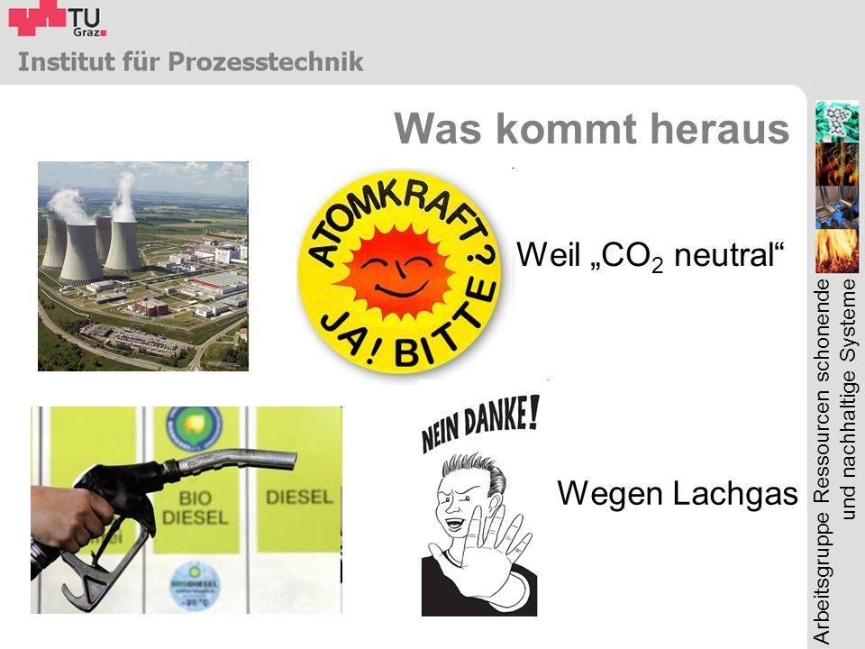 Arbeitsgruppe Ressourcen schonende und nachhaltige Systeme Was kommt heraus Weil CO 2 neutral Wegen Lachgas