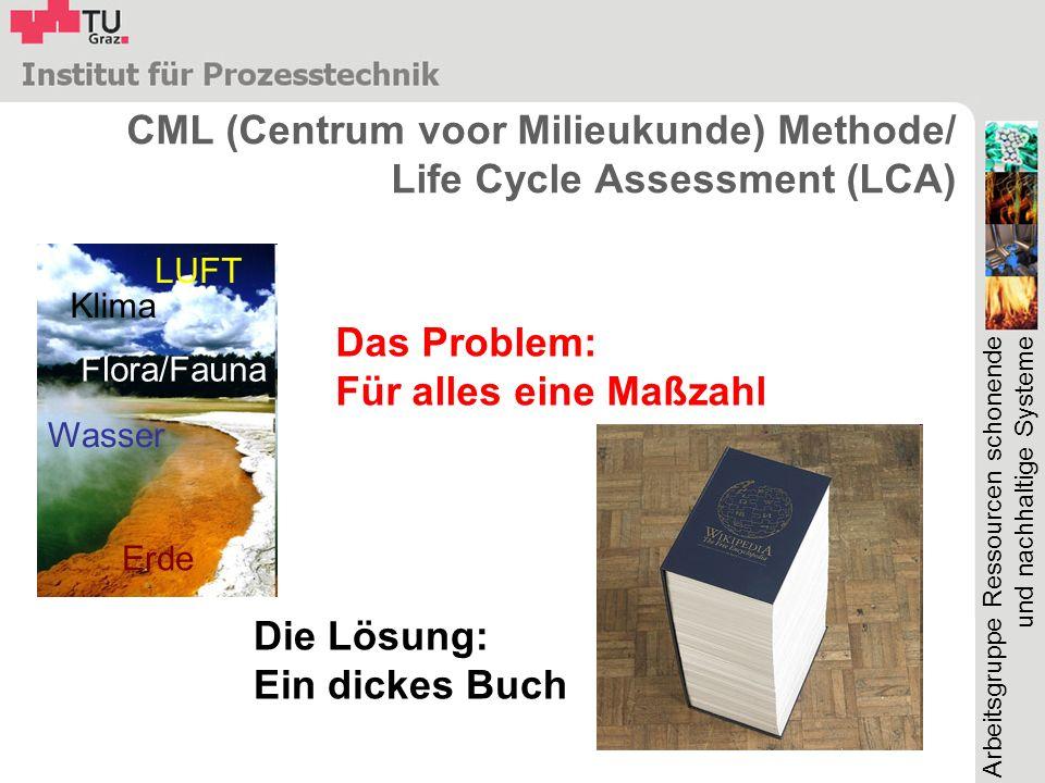 Arbeitsgruppe Ressourcen schonende und nachhaltige Systeme CML (Centrum voor Milieukunde) Methode/ Life Cycle Assessment (LCA) LUFT Wasser Flora/Fauna