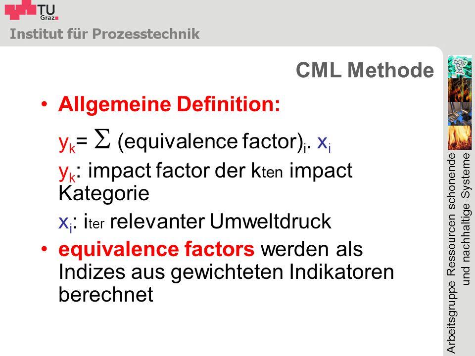 Arbeitsgruppe Ressourcen schonende und nachhaltige Systeme CML Methode Allgemeine Definition: y k = (equivalence factor) i. x i y k :impact factor der