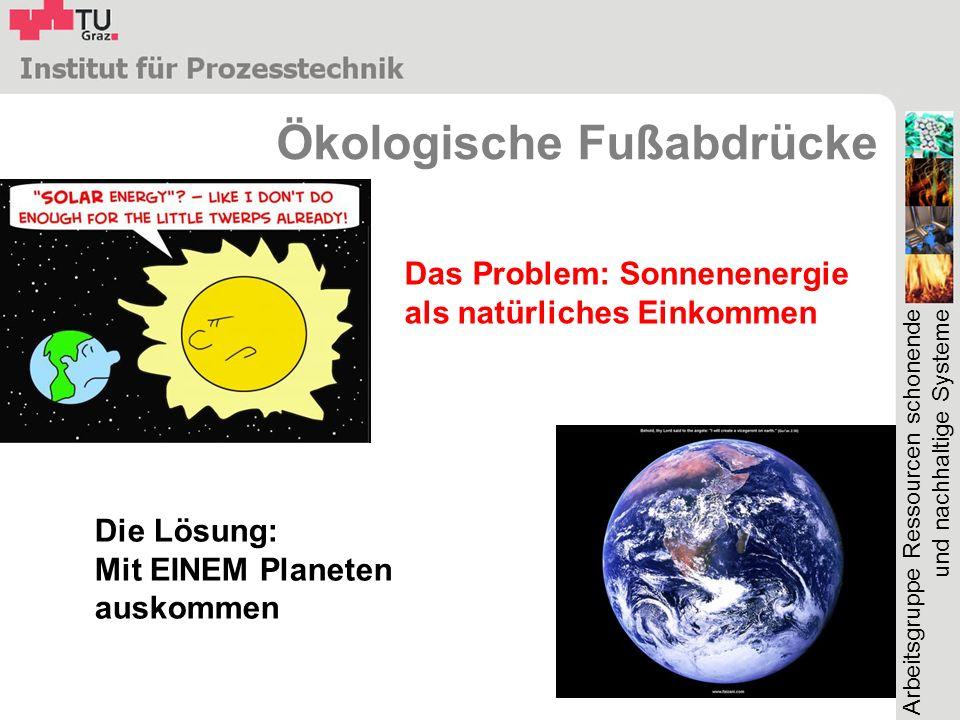Arbeitsgruppe Ressourcen schonende und nachhaltige Systeme Ökologische Fußabdrücke Das Problem: Sonnenenergie als natürliches Einkommen Die Lösung: Mit EINEM Planeten auskommen