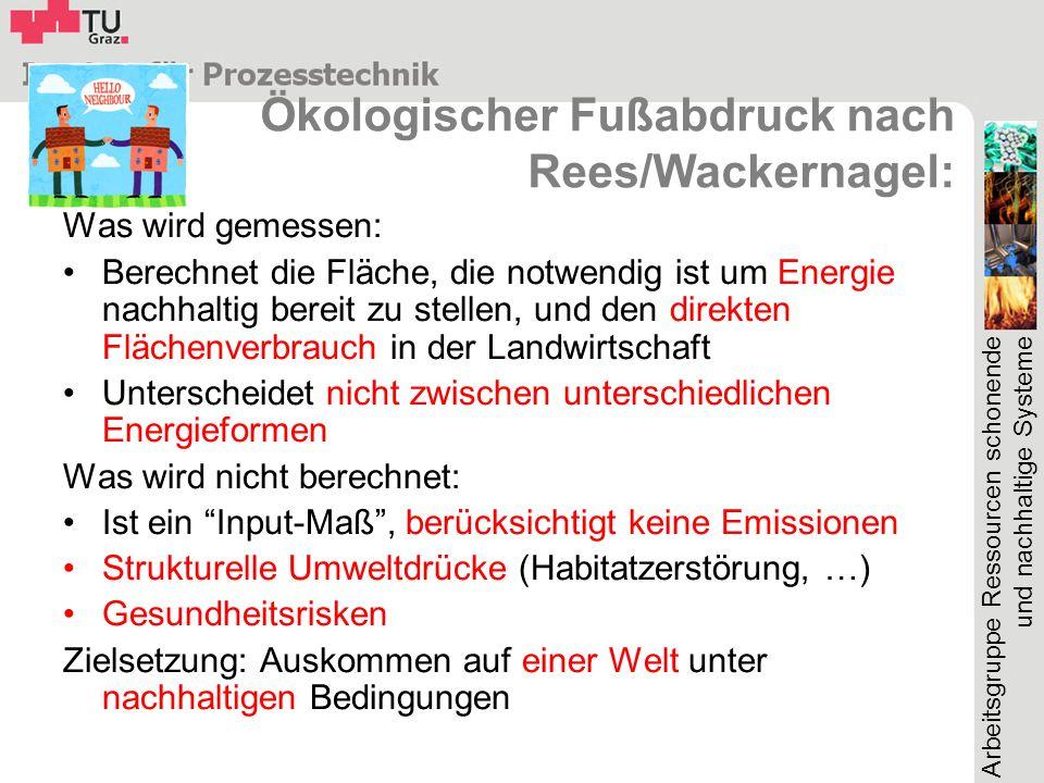 Arbeitsgruppe Ressourcen schonende und nachhaltige Systeme Ökologischer Fußabdruck nach Rees/Wackernagel: Was wird gemessen: Berechnet die Fläche, die