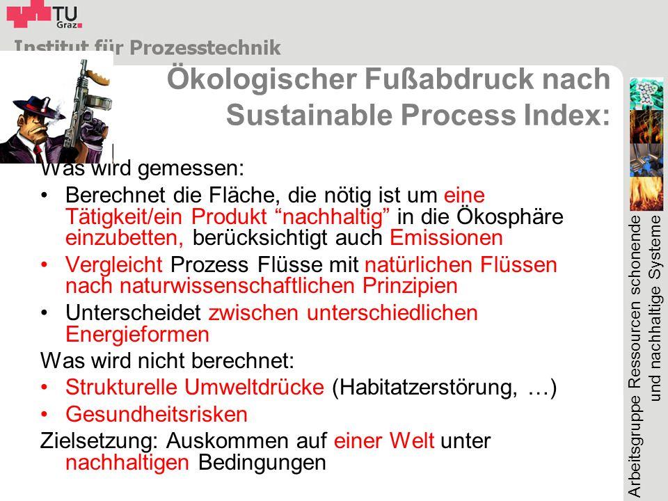 Arbeitsgruppe Ressourcen schonende und nachhaltige Systeme Ökologischer Fußabdruck nach Sustainable Process Index: Was wird gemessen: Berechnet die Fläche, die nötig ist um eine Tätigkeit/ein Produkt nachhaltig in die Ökosphäre einzubetten, berücksichtigt auch Emissionen Vergleicht Prozess Flüsse mit natürlichen Flüssen nach naturwissenschaftlichen Prinzipien Unterscheidet zwischen unterschiedlichen Energieformen Was wird nicht berechnet: Strukturelle Umweltdrücke (Habitatzerstörung, …) Gesundheitsrisken Zielsetzung: Auskommen auf einer Welt unter nachhaltigen Bedingungen