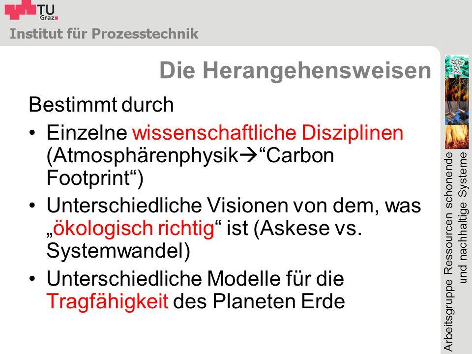 Arbeitsgruppe Ressourcen schonende und nachhaltige Systeme Die Herangehensweisen Bestimmt durch Einzelne wissenschaftliche Disziplinen (Atmosphärenphysik Carbon Footprint) Unterschiedliche Visionen von dem, wasökologisch richtig ist (Askese vs.