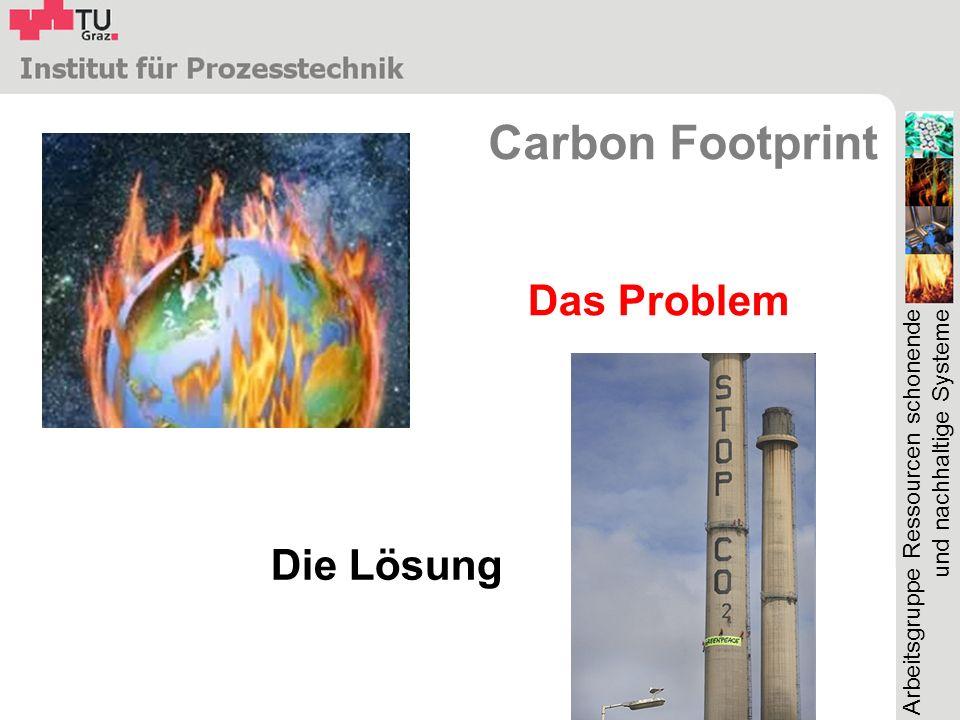 Arbeitsgruppe Ressourcen schonende und nachhaltige Systeme Carbon Footprint Das Problem Die Lösung