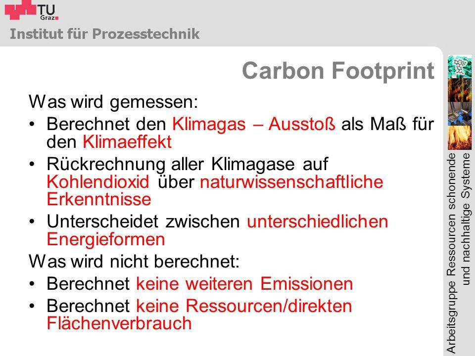 Arbeitsgruppe Ressourcen schonende und nachhaltige Systeme Carbon Footprint Was wird gemessen: Berechnet den Klimagas – Ausstoß als Maß für den Klimaeffekt Rückrechnung aller Klimagase auf Kohlendioxid über naturwissenschaftliche Erkenntnisse Unterscheidet zwischen unterschiedlichen Energieformen Was wird nicht berechnet: Berechnet keine weiteren Emissionen Berechnet keine Ressourcen/direkten Flächenverbrauch