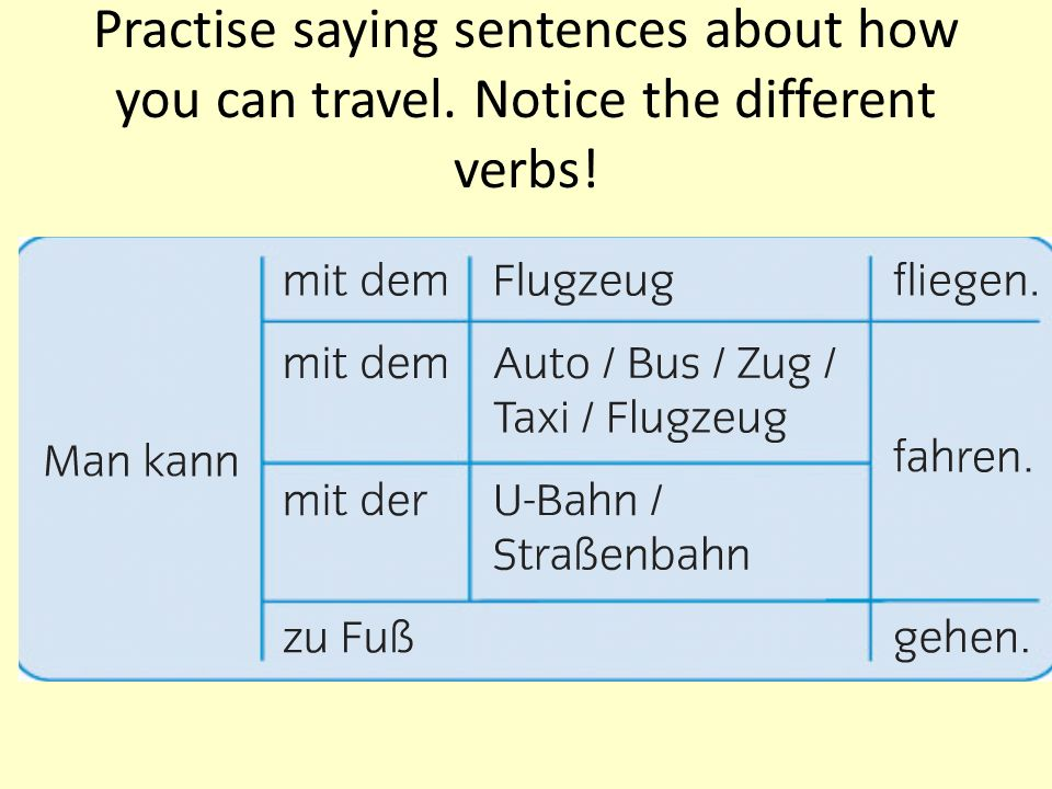 Practise saying sentences about how you can travel. Notice the different verbs!