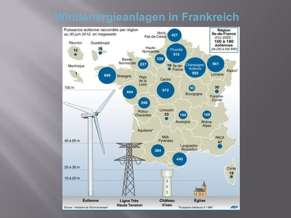 Windenergieanlagen in Frankreich