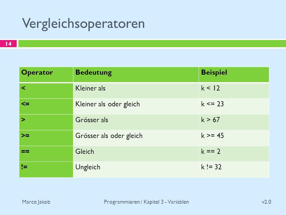 Marco Jakob Vergleichsoperatoren v2.0 Programmieren / Kapitel 3 - Variablen 14 OperatorBedeutungBeispiel < Kleiner alsk < 12 <=Kleiner als oder gleichk <= 23 > Grösser alsk > 67 >=Grösser als oder gleichk >= 45 ==Gleichk == 2 !=Ungleichk != 32