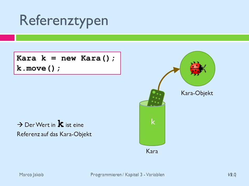 Marco Jakob Referenztypen 19 | Kara k = new Kara(); k.move(); k Kara Kara-Objekt Der Wert in k ist eine Referenz auf das Kara-Objekt v2.0 Programmieren / Kapitel 3 - Variablen