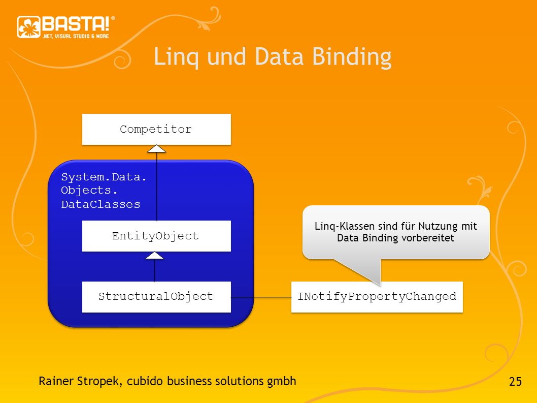25 System.Data. Objects. DataClasses Linq und Data Binding Rainer Stropek, cubido business solutions gmbh Competitor EntityObject StructuralObject INo