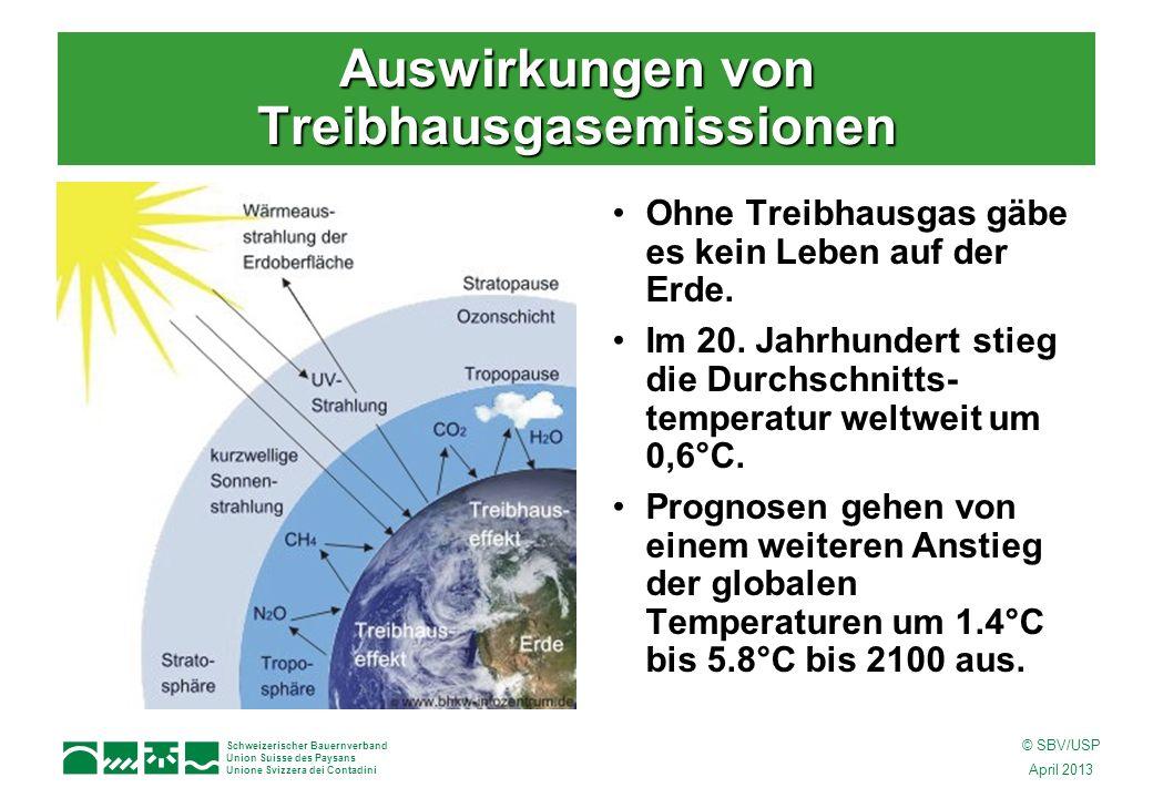 Schweizerischer Bauernverband Union Suisse des Paysans Unione Svizzera dei Contadini © SBV/USP April 2013 Auswirkungen von Treibhausgasemissionen Ohne Treibhausgas gäbe es kein Leben auf der Erde.