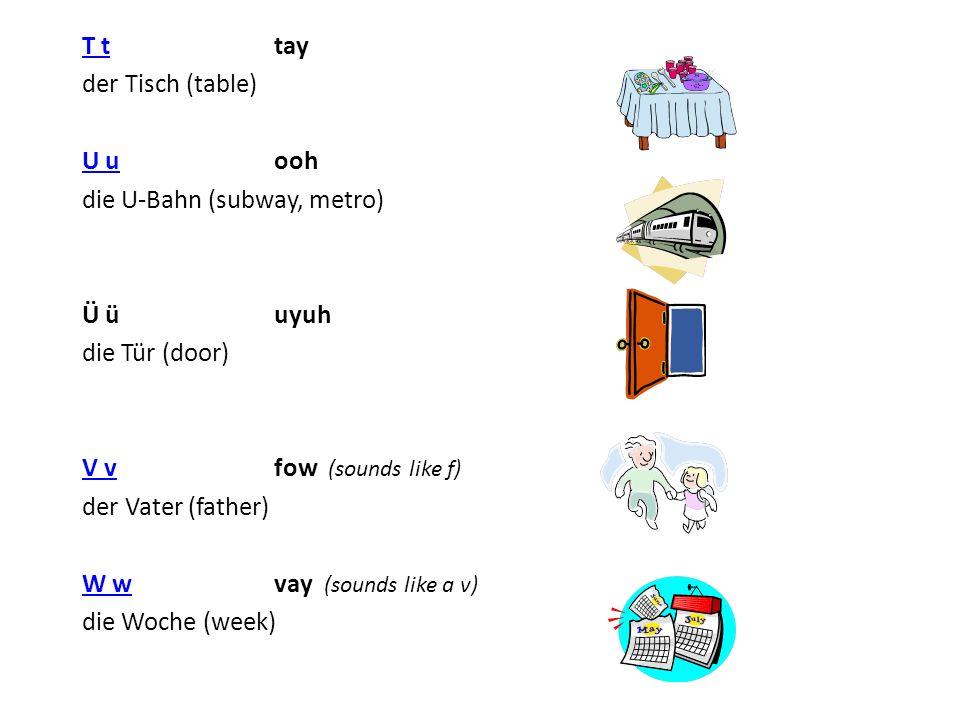 T tT t tay der Tisch (table) U uU u ooh die U-Bahn (subway, metro) Ü ü uyuh die Tür (door) V vV v fow (sounds like f) der Vater (father) W wW w vay (s