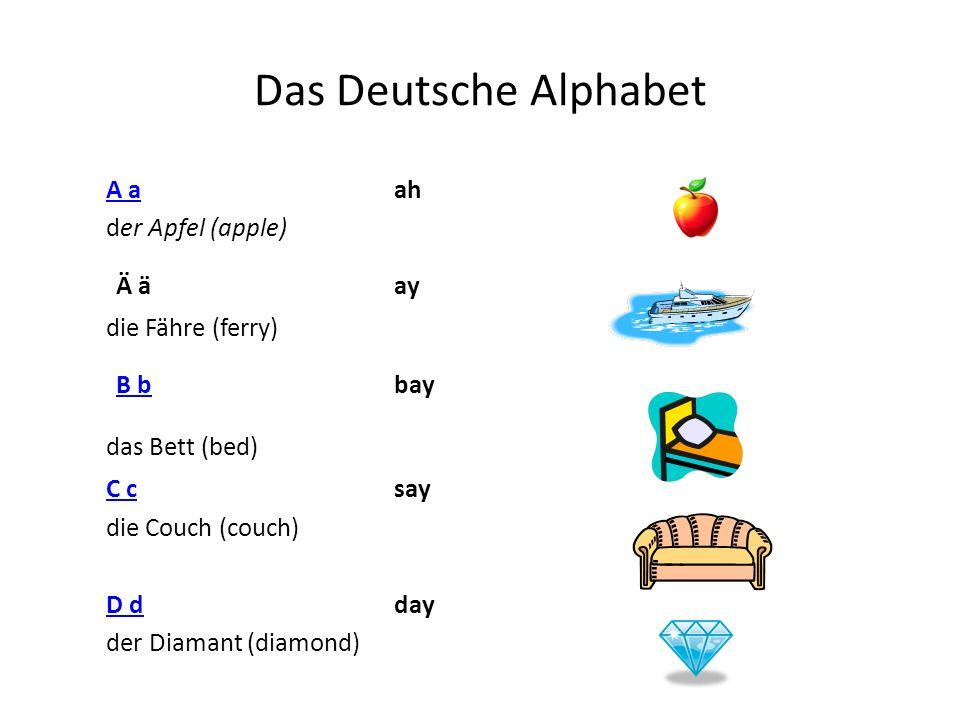 Das Deutsche Alphabet A aA a ah der Apfel (apple) Ä äay die Fähre (ferry) B b bay B b das Bett (bed) C cC c say die Couch (couch) D dD dday der Diaman