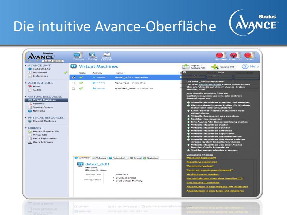 Die intuitive Avance-Oberfläche