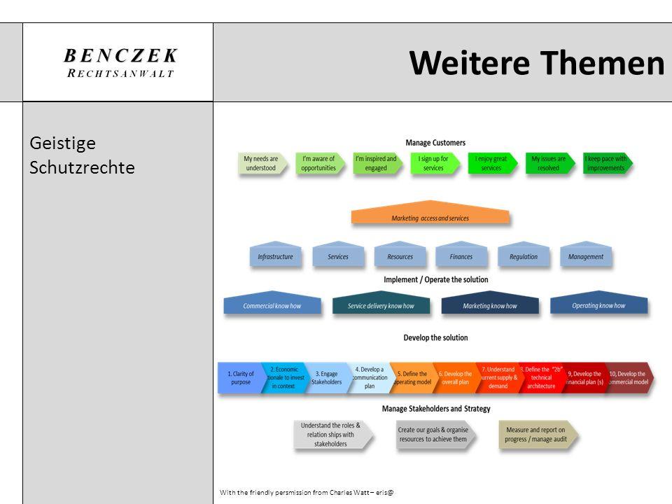 Weitere Themen Geistige Schutzrechte With the friendly persmission from Charles Watt – eris@