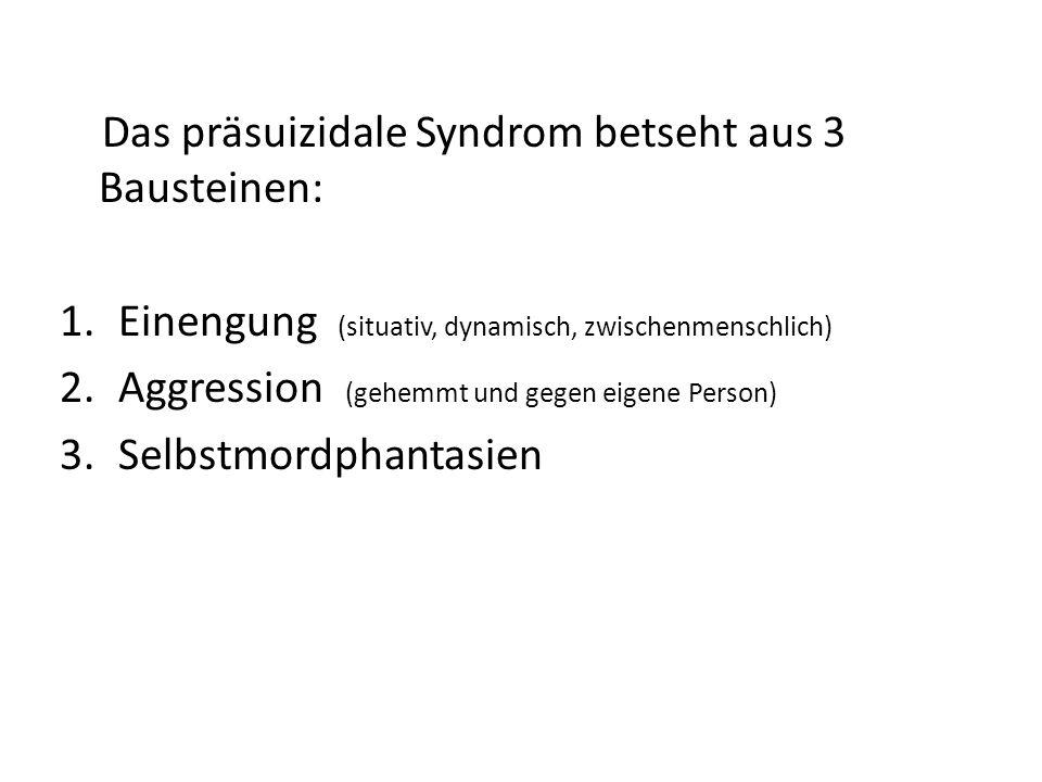Das präsuizidale Syndrom betseht aus 3 Bausteinen: 1.Einengung (situativ, dynamisch, zwischenmenschlich) 2.Aggression (gehemmt und gegen eigene Person