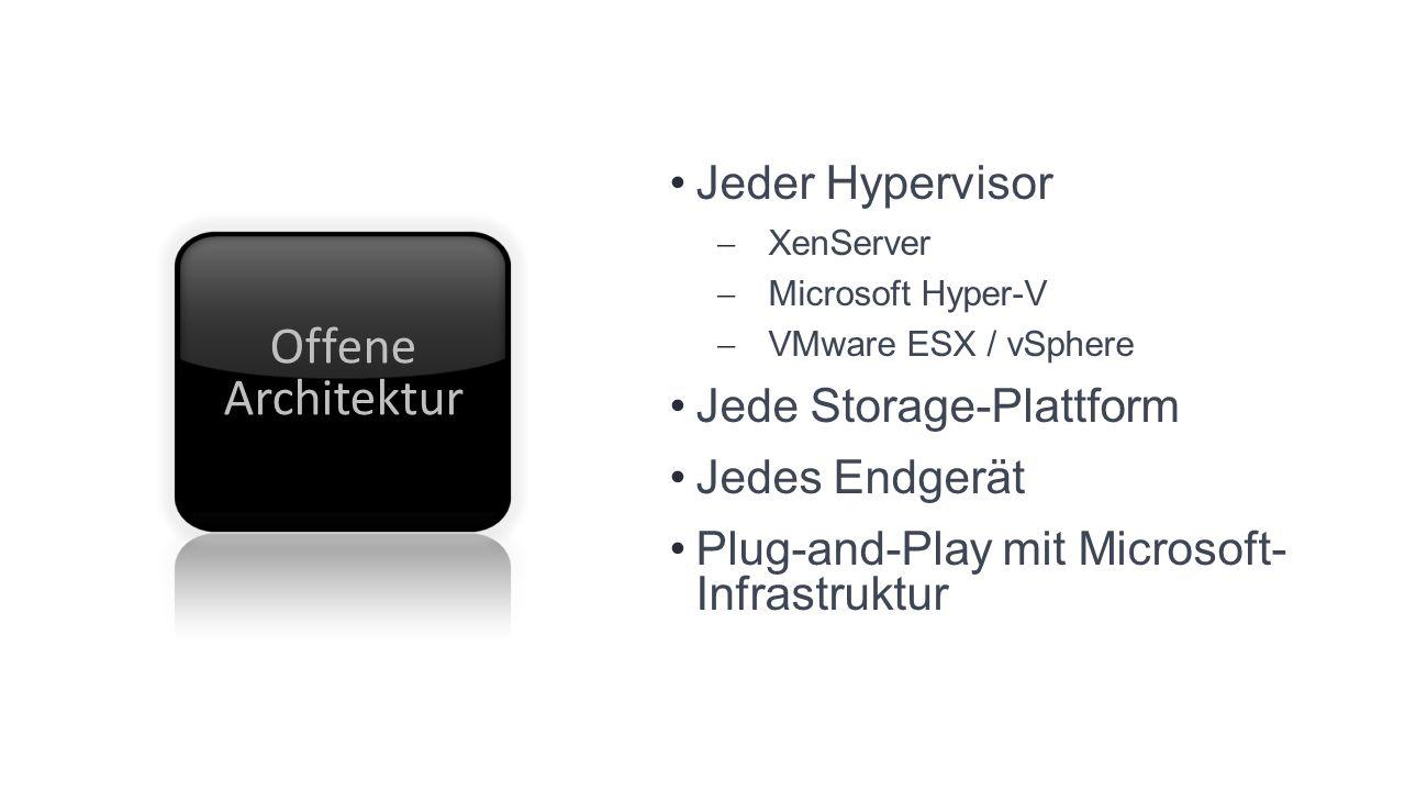 Jeder Hypervisor XenServer Microsoft Hyper-V VMware ESX / vSphere Jede Storage-Plattform Jedes Endgerät Plug-and-Play mit Microsoft- Infrastruktur