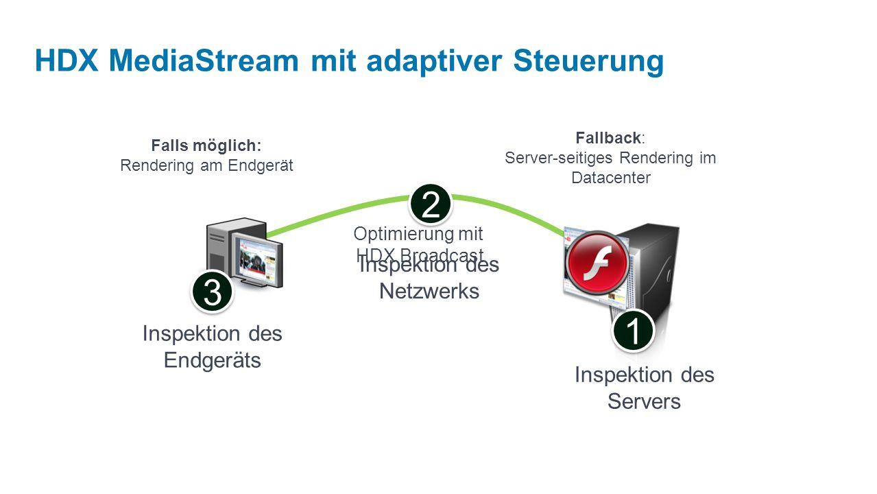 Falls möglich: Rendering am Endgerät Fallback: Server-seitiges Rendering im Datacenter Inspektion des Netzwerks 2 2 Inspektion des Endgeräts 3 3 Inspektion des Servers 1 1 Optimierung mit HDX Broadcast HDX MediaStream mit adaptiver Steuerung