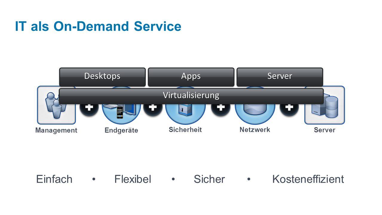Netzwerk Server Management Sicherheit Endgeräte IT als On-Demand Service Einfach Flexibel Sicher Kosteneffizient VirtualisierungVirtualisierung DesktopsDesktopsAppsAppsServerServer