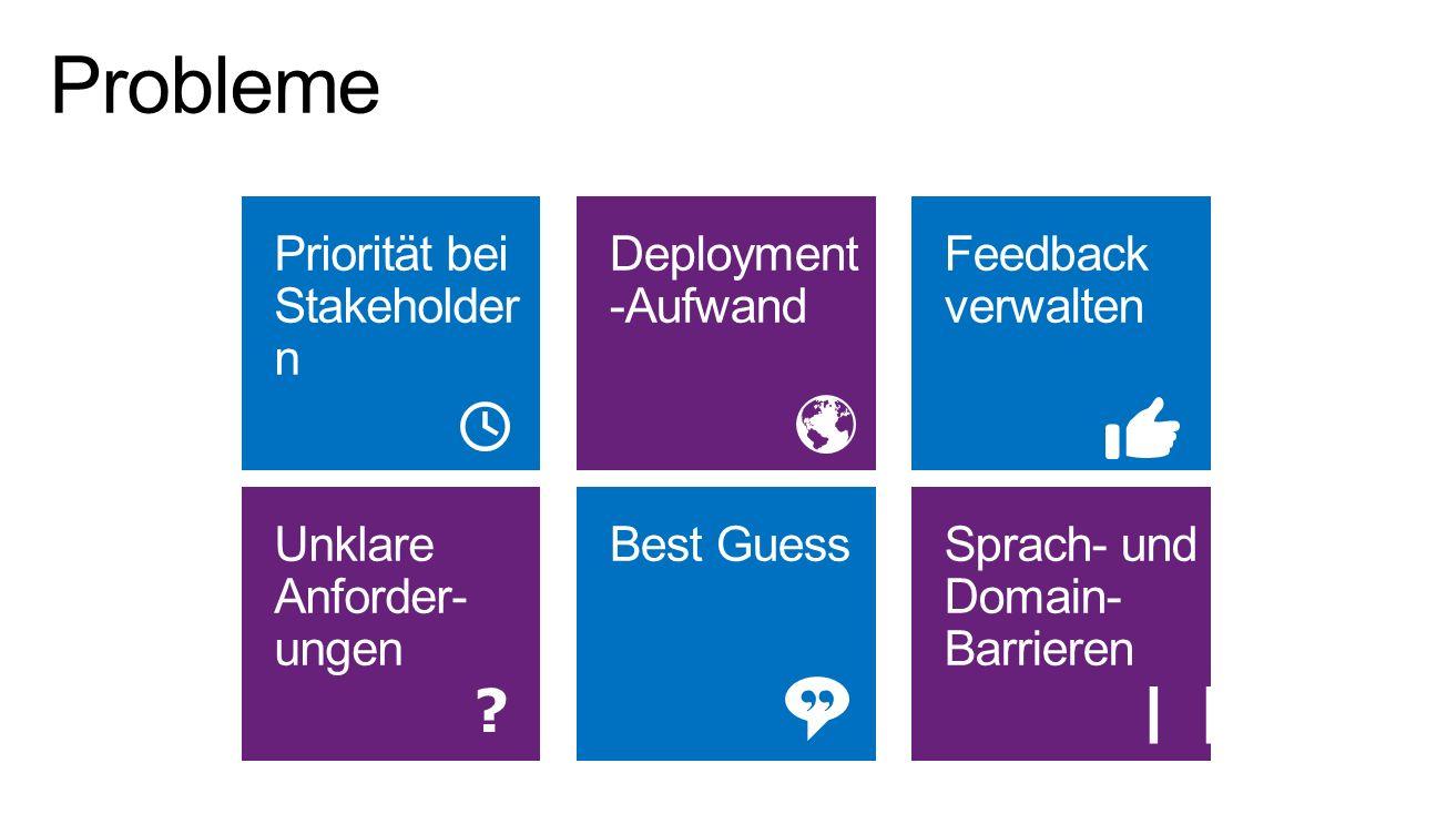 Priorität bei Stakeholder n Deployment -Aufwand Feedback verwalten Unklare Anforder- ungen ? Best GuessSprach- und Domain- Barrieren |