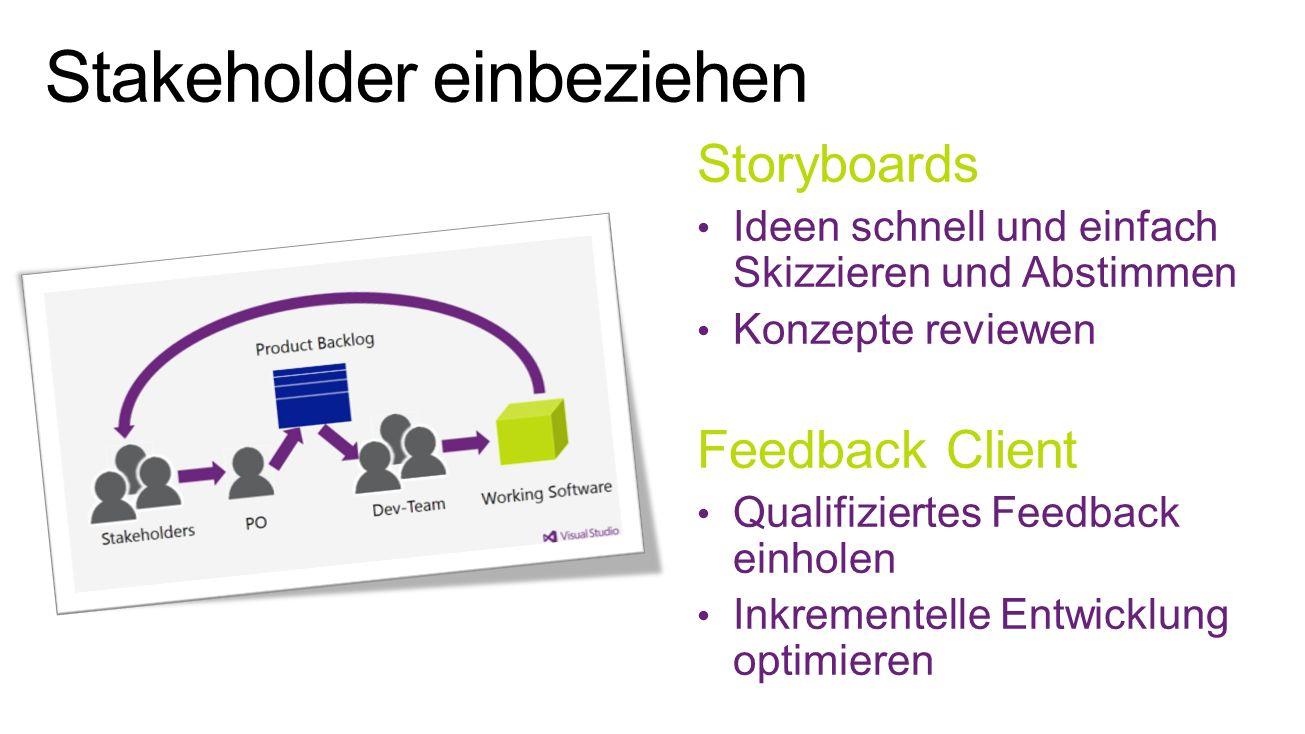 Storyboards Ideen schnell und einfach Skizzieren und Abstimmen Konzepte reviewen Feedback Client Qualifiziertes Feedback einholen Inkrementelle Entwic