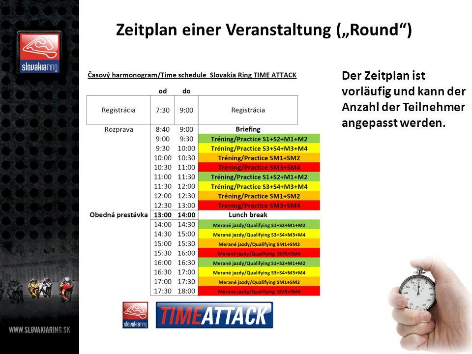 Zeitplan einer Veranstaltung (Round) Der Zeitplan ist vorläufig und kann der Anzahl der Teilnehmer angepasst werden.