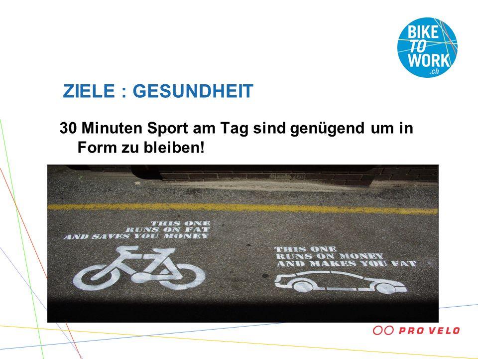 ZIELE : UMWLTSCHUTZ 5 km Autofahren produziert 1 kg de CO 2 5 km Velofahren produziert 0 kg de CO 2 (CO 2 aus dem Atem kommt in beiden Fällen)