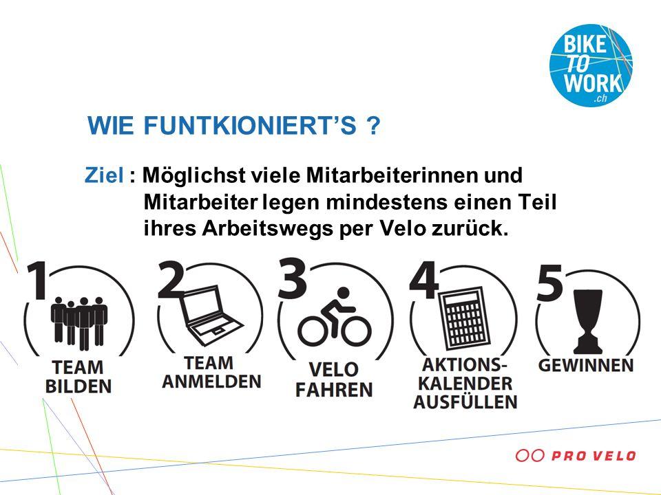 WIE FUNTKIONIERTS ? Ziel : Möglichst viele Mitarbeiterinnen und Mitarbeiter legen mindestens einen Teil ihres Arbeitswegs per Velo zurück.