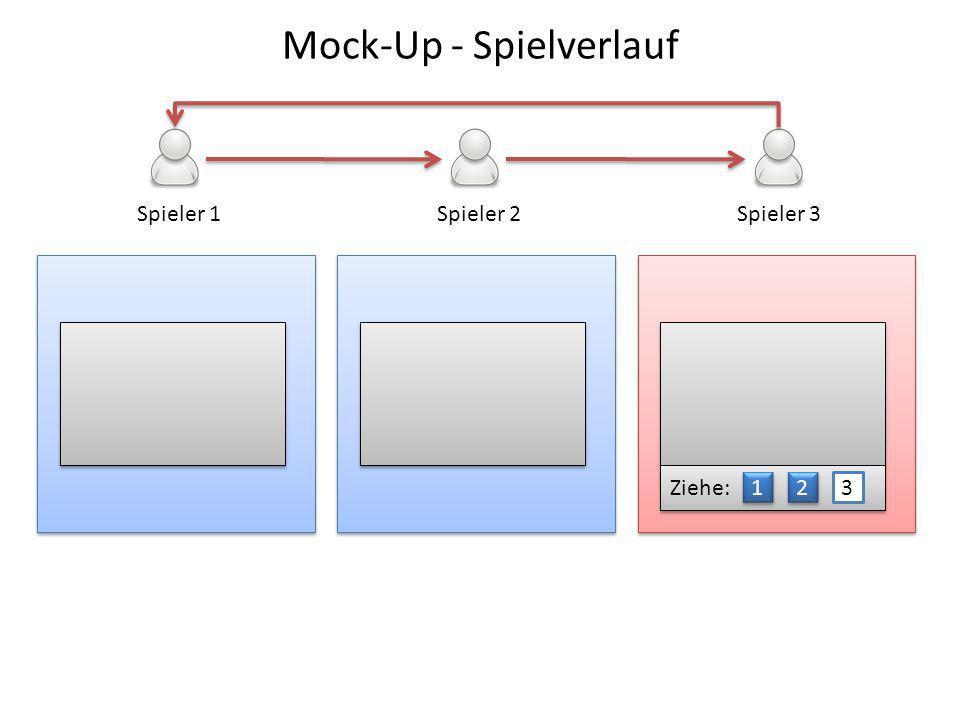 Spieler 1Spieler 2Spieler 3 Ziehe: 1 1 2 2 3 Mock-Up - Spielverlauf
