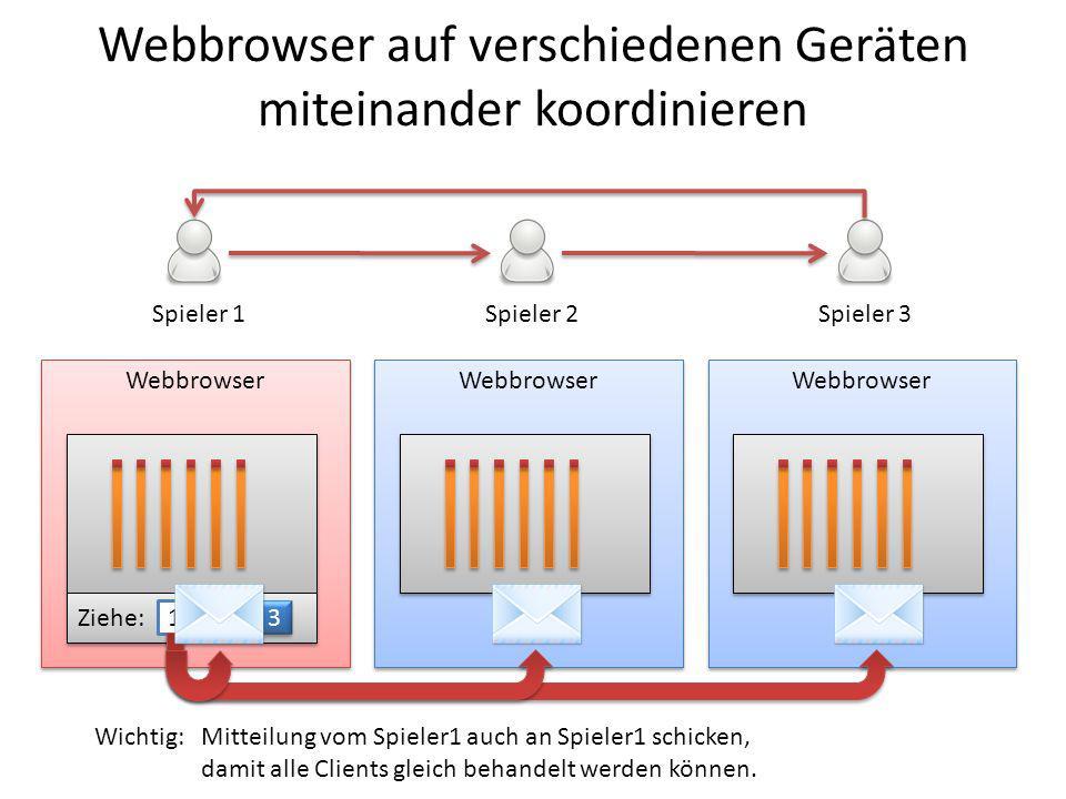 Webbrowser Spieler 1Spieler 2Spieler 3 Ziehe: 1 2 2 3 3 Webbrowser auf verschiedenen Geräten miteinander koordinieren Wichtig: Mitteilung vom Spieler1