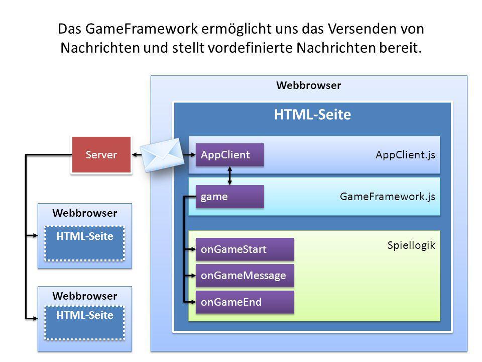 Webbrowser Das GameFramework ermöglicht uns das Versenden von Nachrichten und stellt vordefinierte Nachrichten bereit. HTML-Seite AppClient.js GameFra