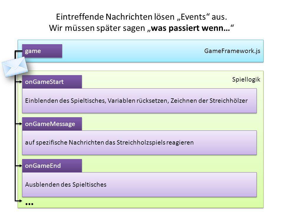 GameFramework.js Spiellogik game onGameStart Einblenden des Spieltisches, Variablen rücksetzen, Zeichnen der Streichhölzer onGameMessage auf spezifisc