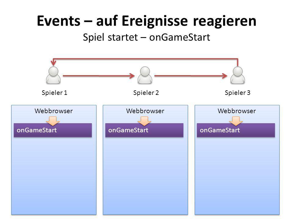 Events – auf Ereignisse reagieren Spiel startet – onGameStart Webbrowser Spieler 1Spieler 2Spieler 3 onGameStart