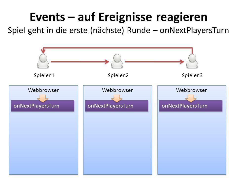 Events – auf Ereignisse reagieren Spiel geht in die erste (nächste) Runde – onNextPlayersTurn Webbrowser Spieler 1Spieler 2Spieler 3 onNextPlayersTurn